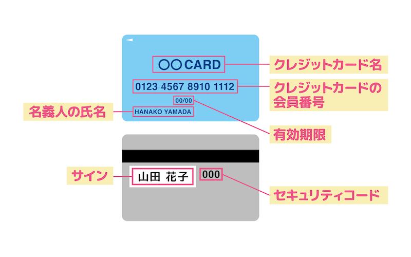 カード どこ クレジット カード 番号 クレジットカードの認証コードってどこ?安全性に問題はないの?